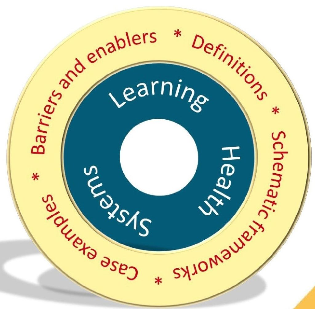 Learning health system graphic: barriers and enablers, definitions, schematics frameworks and case examples